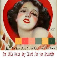 the 1920s color key chart for the brunette