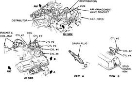 solved where is the fuse box on 88 gmc s15 fixya we just recently bought a 1990 gmc jimmy s15 the lighter doesn t work we found the fuse box but it doesn t have a diagram for the fuses