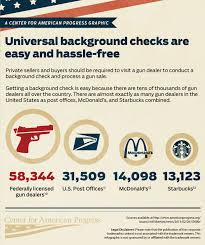 gun background check. Contemporary Background Universal Background Checks Are Easy And HassleFree In Gun Check G