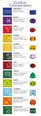 Astrological Signs By Month Chart 52 Best Scorpio Sun Sign Images In 2019 Scorpio Scorpio