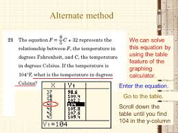 alternate method we can solve this equation by using the table feature of the graphing calculator