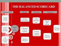 Target Corporation Hierarchy Chart Target Corporation Hierarchy Chart Target Corporation