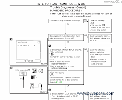 wiring diagram nissan tino wiring database wiring diagram wiring diagram nissan tino wiring database wiring diagram images