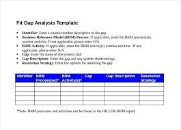 A Gap Analysis Requirements Template Software Ppt Top Excel ...