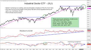 Xli Chart Is The Industrials Sector Xli Flash Bullish Signal See