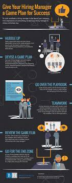 beacon hill staffing gold graphic give your hiring manager a game plan for success revised png hiring managers and human resources executives should strategize on nailing down the exact details and requirements for the position in question including