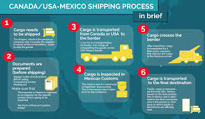 shipping freight to mexico from