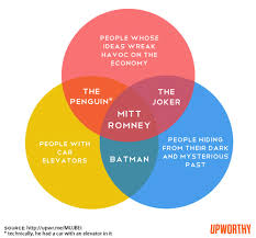 Progressive Presidents Venn Diagram Romney Comes Out 9 26 2012 Raging Pencils Photographically