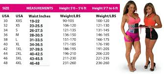 Squeem Pink Size Chart Measurements Waistline1 1_fotor