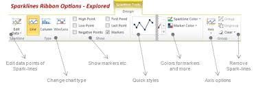 Spark Charts Excel What Are Excel Sparklines How To Use Them Introduction