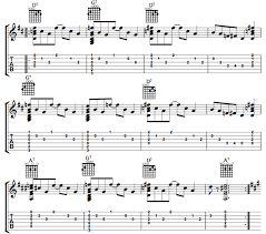 Blues Chord Progression Chart 12 Bar Blues With Chord Diagrams For Beginner Guitar Players