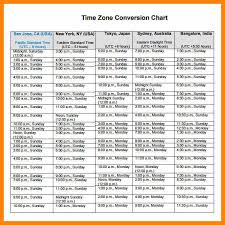 6+ Time Conversion Sheet | Hold-Myhand