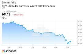1 Euro To Dollar Chart Forex Rebounding Dollar Sends Euro Sterling To 2 1 2 Year Lows
