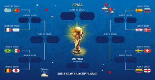 World Cup Tournament Chart Round Of 16 World Cup Fantasy Tips Fantasy Football Community