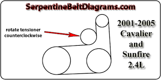 chevy 2 4 engine serpentine belt diagram wiring diagram local 2002 chevy cavalier belt diagram wiring diagram list chevy 2 4 engine serpentine belt diagram