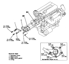 Repair guides water pump removal installation mounting 0l 4g63 engine mitsubishi galant diagram full