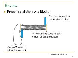 great 66 punch down block wiring diagram contemporary electrical Telephone Wiring Block bix block wiring diagram dolgular com