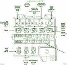 similiar chrysler sebring fuse box diagram keywords 2004 chrysler sebring fuse box diagram
