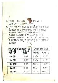 Threaded Insert Size Chart No 7 Drill Size Webuyhousesphoenix Co