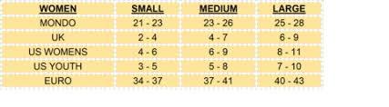Union Binding Size Charts Charts For Men Women And Youth
