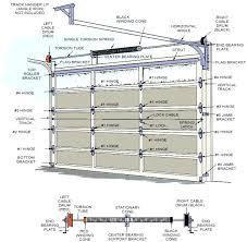garage door track kitGarage Door Track  venidamius