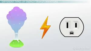 Energy Transformation Definition Types Examples