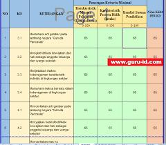 Cara menentukan kkm satuan pendidikan k13 sd. Aplikasi Hitung Kbm Kkm Kurikulum 2013 Otomatis Untuk Sd Info Pendidikan Terbaru