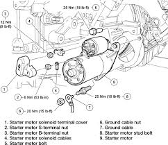 similiar 2004 ford focus parts diagram keywords starter location on 2004 ford ranger starter engine image for