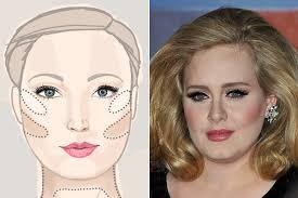 makeup face chart for a round face like adele s