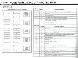 2000 ford f450 fuse box teaching archives com 2000 ford f450 fuse box fuse diagram wiring data diagram ford fuse box location fuse 2000