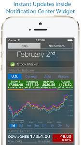 Stocks Quotes Gorgeous Stock Master Stock Quotes Tracking Stocks Market Portfolio For