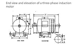 end view and elevation of a three phase induction motor