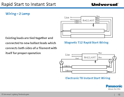 ballast basics ii welcome to universal lighting technologies e rapid start to instant start