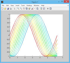 Matlab Pie Chart Color Plotting In Matlab Thesis123thesis123