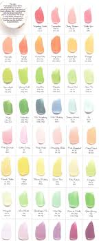 Food Coloring Chart Frost By Numbers Create any color you want with white frosting and 1