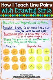 List Of Geometri Activities 4th Grade Anchor Charts Pictures