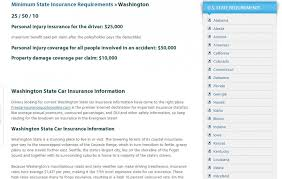 auto insurance quotes 13 inspirational quotes quotes