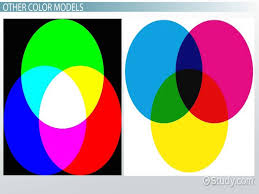 Rgb Definition Graphic Design What Is A Color Model Uses Definition