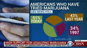 Bad Chart Thursday From 0 To Pot Pie In 5 Charts Skepchick