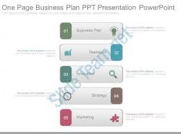 Business Plan In Powerpoint One Page Business Plan Ppt Presentation Powerpoint Powerpoint