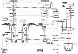 similiar chevrolet ignition coil wiring diagram keywords 1996 pontiac sunfire wiring diagram on 1996 chevy coil wiring diagram