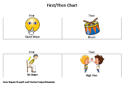 First Then Chart Behavioral Supports For Students With Special Needs In