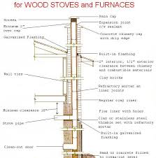 fireplace chimney design. download chimney designs fireplace design