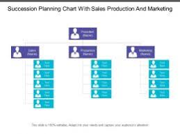 Succession Planning Chart Succession Planning Chart With Sales Production And