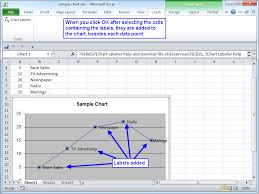 Chart Labeler For Microsoft Excel