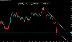 Us 30 Year Bond Yield Chart Us30y Charts And Quotes Tradingview