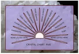 Crystal Pendulum Chart Sample Pendulum Charts More Char
