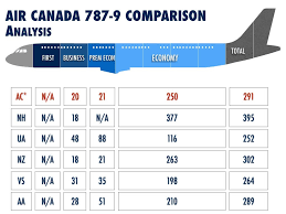 Air Canada 787 9 Seating Chart Www Bedowntowndaytona Com