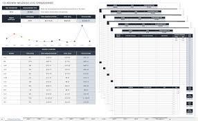 Mileage Tracker Sheet Free Mileage Log Templates Smartsheet