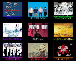 90s Music Alignment Chart Alignmentcharts